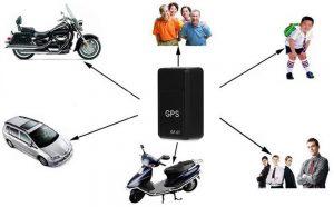 ĐỊNH VỊ GPS, ĐỊNH VỊ TOÀN CẦU